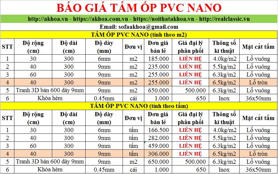 Bảng báo giá tấm nhựa ốp tường pvc nano