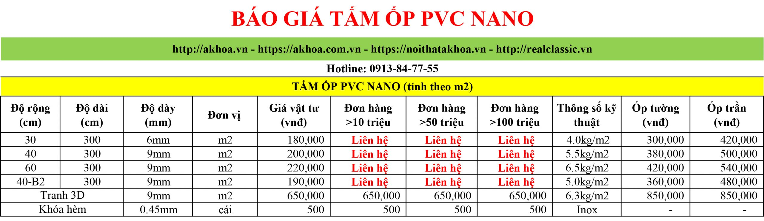 Bảng giá bán tấm ốp tường Nano tại Nội thất Akhoa chi tiết nhất